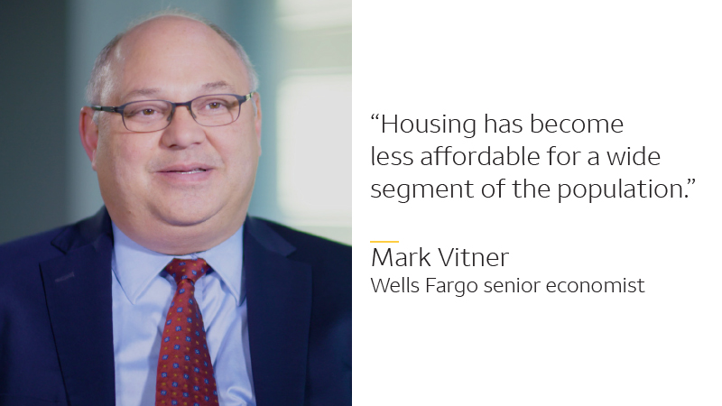 Photo of Mark Vitner with this quote: Housing has become less affordable for a wide segment of the population. -- Mark Vitner, Wells Fargo senior economist