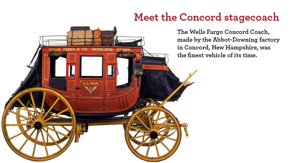 Wells Fargo Stagecoach with text: Meet the Concord stagecoach, The Wells Fargo Concord Coach, made by the Abbot-Downing factory in Concord, NH, was the finest vehicle of its time