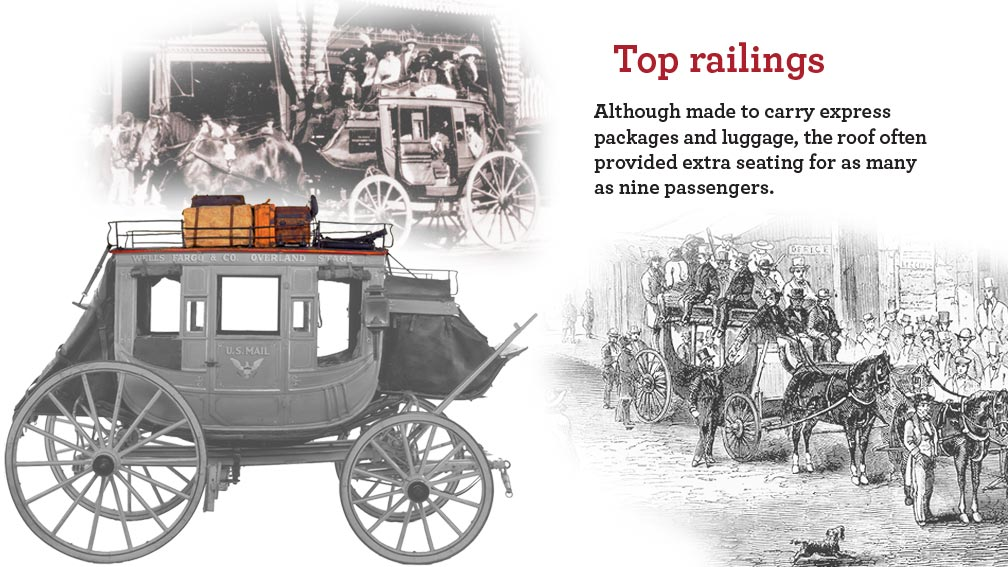 Wells Fargo Stagecoach with text: Top railings, Although made to carry express packages and luggage, the roof often provided extra seating for as many as nine passengers. The upholstery inside the coach covered even the ceiling, which was padded to protect passengers' heads during bumpy rides.