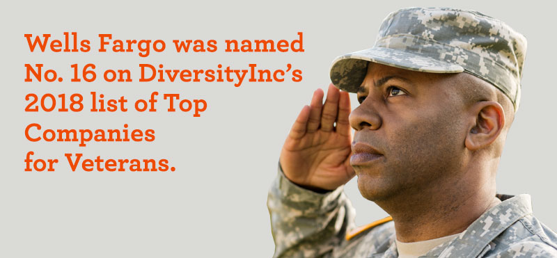 Soldier saluting. Text to his left reads: Wells Fargo was named No. 16 on DiversityInc's 2018 list of Top Companies for Veterans.